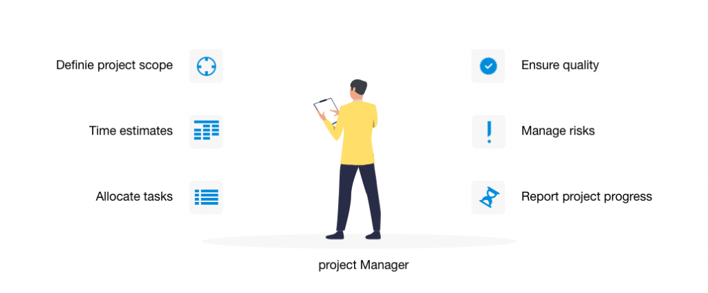 Colorful picture display the main responsibilities and tasks of a Project Manager
